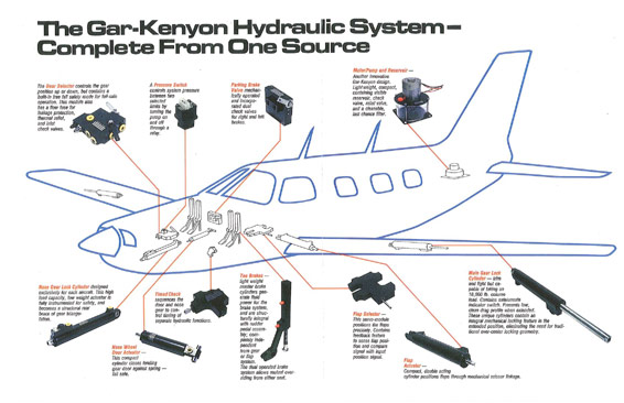 Piper Schematics: View Examples of Our System's Capabilities